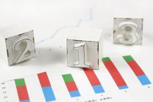 売上前年比10%以上ダウン…しかし利益が131.6%もアップしたその秘密を公開!!